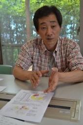 福島へ 被爆地長崎の思い 4